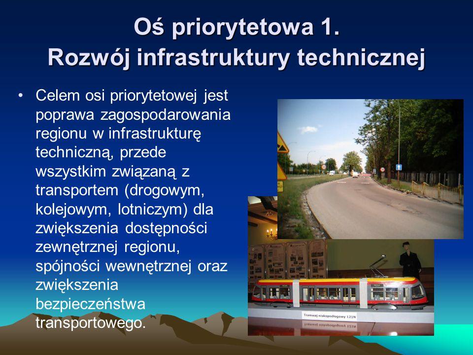 Oś priorytetowa 1. Rozwój infrastruktury technicznej Celem osi priorytetowej jest poprawa zagospodarowania regionu w infrastrukturę techniczną, przede