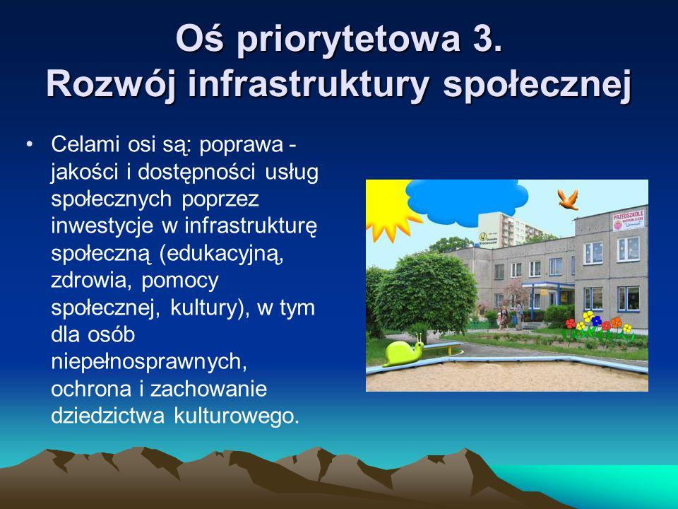 Oś priorytetowa 3. Rozwój infrastruktury społecznej Celami osi są: poprawa  - jakości i dostępności usług społecznych poprzez inwestycje w infrastruk