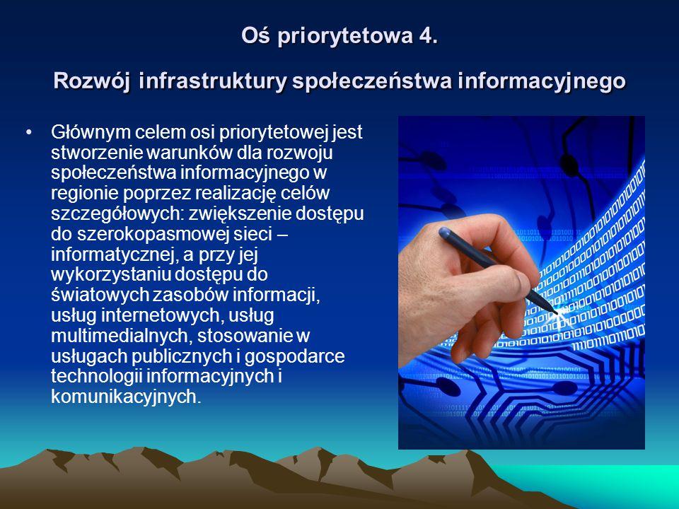 Oś priorytetowa 4. Rozwój infrastruktury społeczeństwa informacyjnego Głównym celem osi priorytetowej jest stworzenie warunków dla rozwoju społeczeńst