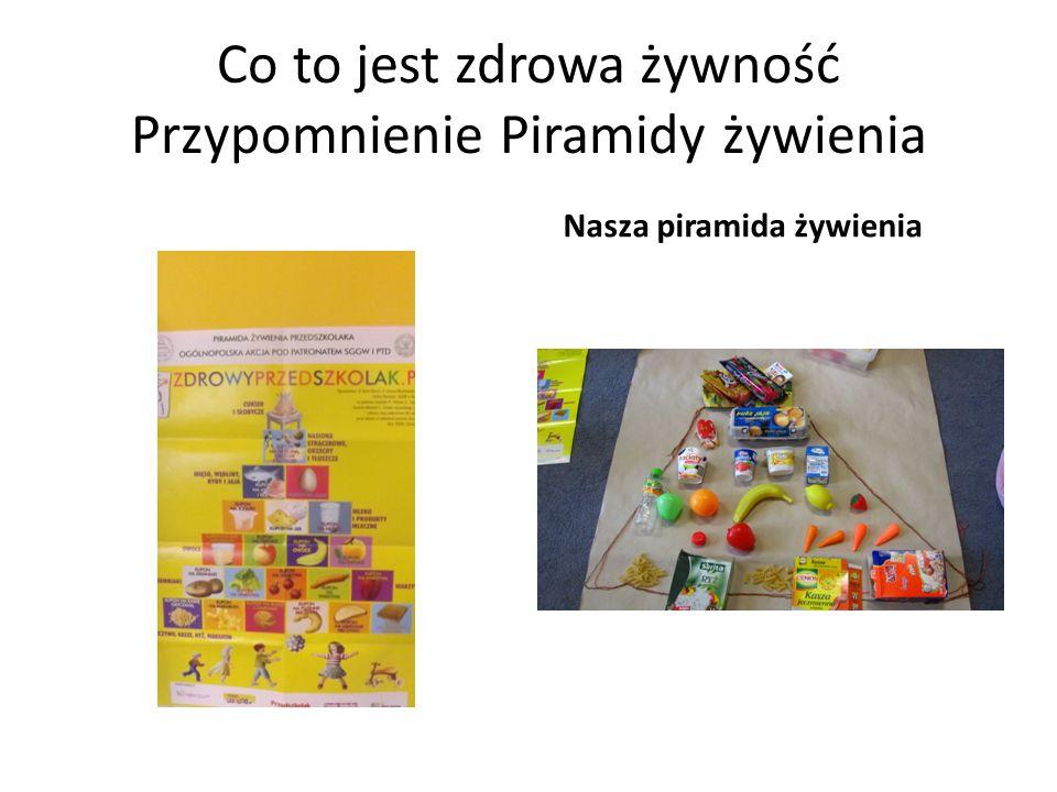 Co to jest zdrowa żywność Przypomnienie Piramidy żywienia Nasza piramida żywienia