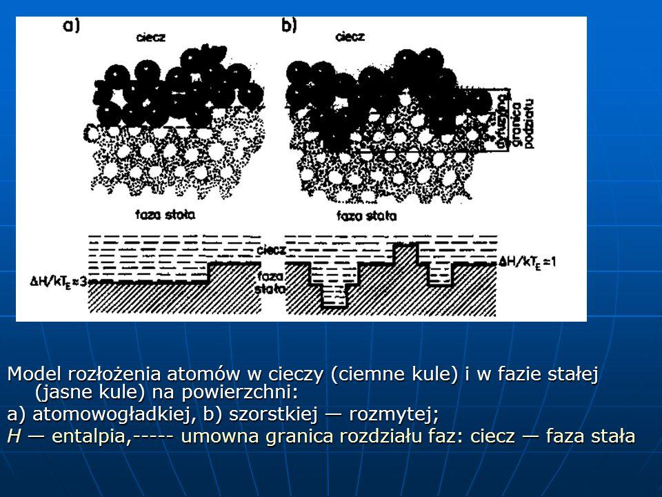 Model rozłożenia atomów w cieczy (ciemne kule) i w fazie stałej (jasne kule) na powierzchni: a) atomowogładkiej, b) szorstkiej — rozmytej; H — entalpia,----- umowna granica rozdziału faz: ciecz — faza stała