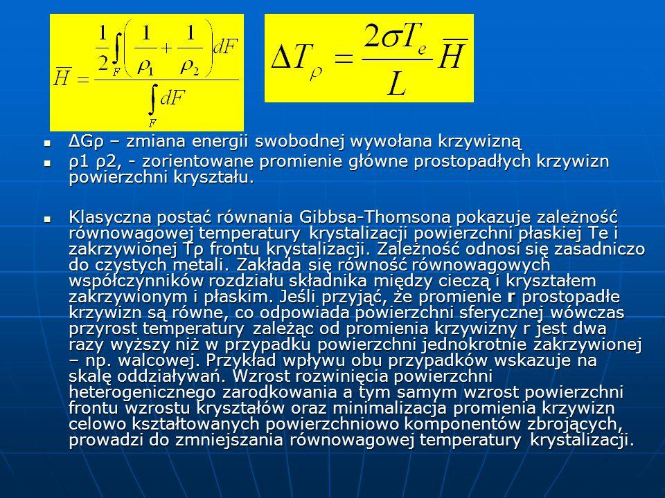 ΔGρ – zmiana energii swobodnej wywołana krzywizną ΔGρ – zmiana energii swobodnej wywołana krzywizną ρ1 ρ2, - zorientowane promienie główne prostopadłych krzywizn powierzchni kryształu.