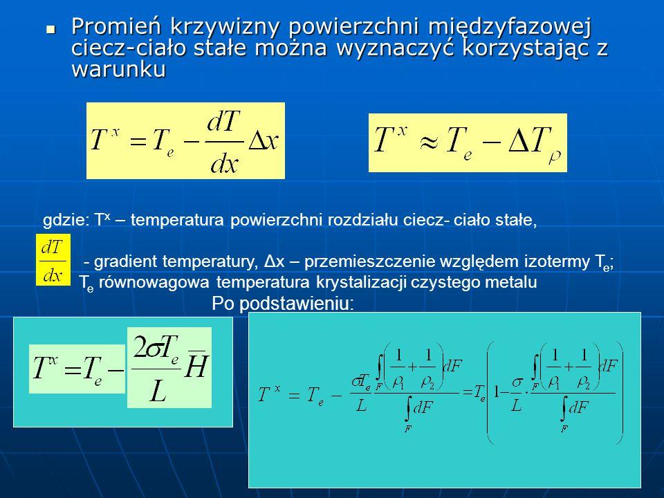 Promień krzywizny powierzchni międzyfazowej ciecz-ciało stałe można wyznaczyć korzystając z warunku Promień krzywizny powierzchni międzyfazowej ciecz-ciało stałe można wyznaczyć korzystając z warunku gdzie: T x – temperatura powierzchni rozdziału ciecz- ciało stałe, - gradient temperatury, Δx – przemieszczenie względem izotermy T e ; T e równowagowa temperatura krystalizacji czystego metalu Po podstawieniu: