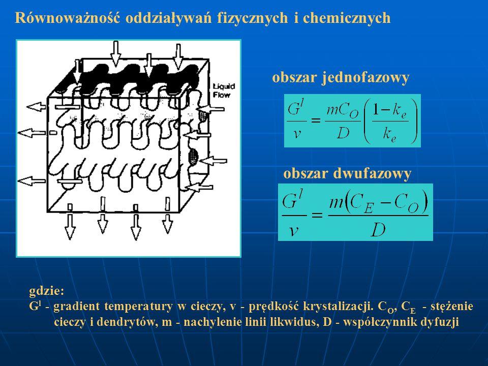 Równoważność oddziaływań fizycznych i chemicznych gdzie: G l - gradient temperatury w cieczy, v - prędkość krystalizacji.