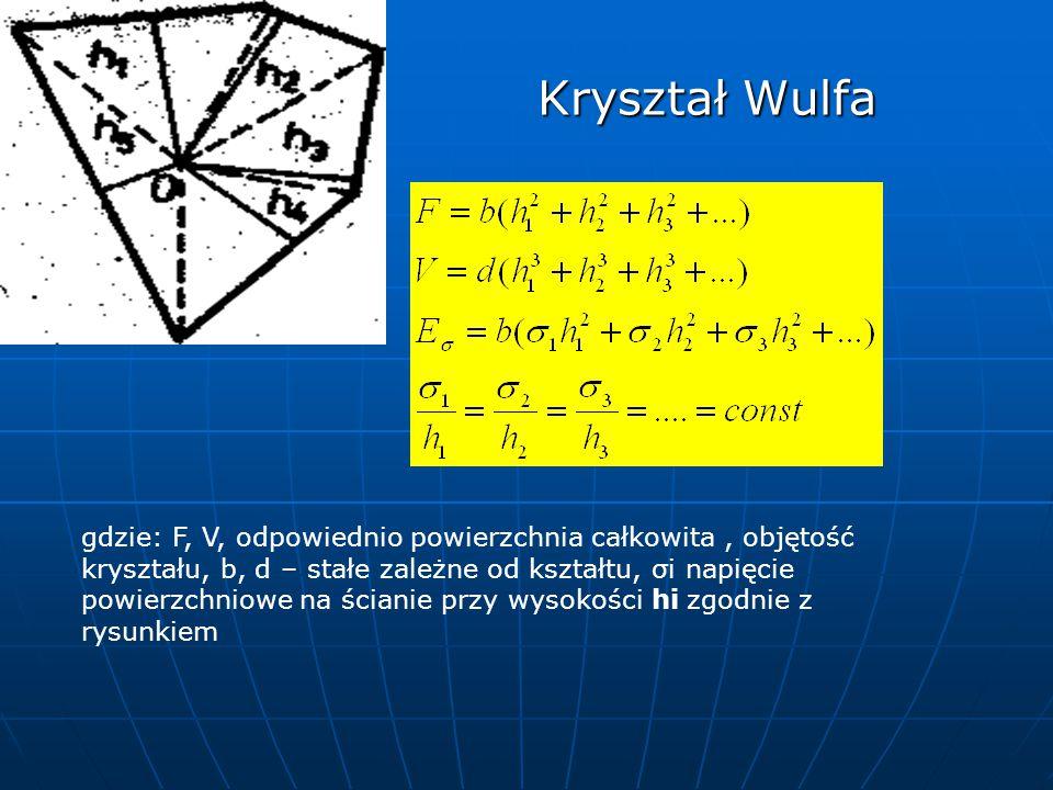 Kryształ Wulfa gdzie: F, V, odpowiednio powierzchnia całkowita, objętość kryształu, b, d – stałe zależne od kształtu, σi napięcie powierzchniowe na ścianie przy wysokości hi zgodnie z rysunkiem