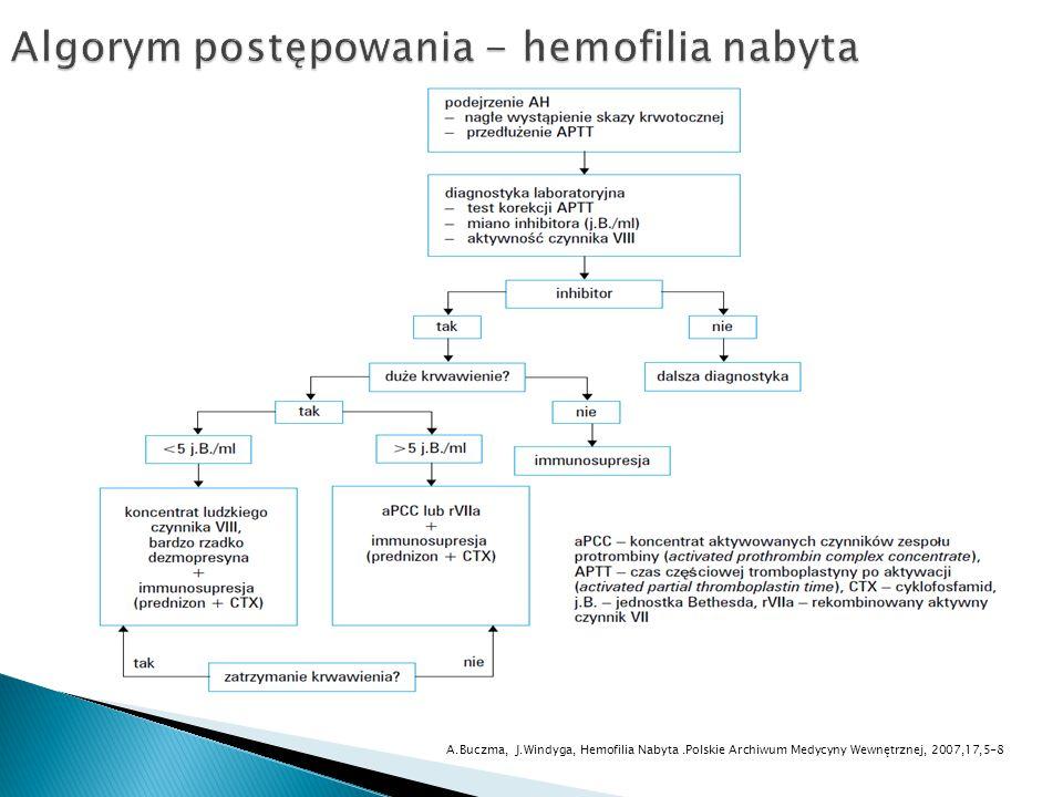 A.Buczma, J.Windyga, Hemofilia Nabyta.Polskie Archiwum Medycyny Wewnętrznej, 2007,17,5-8