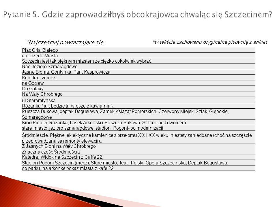 *Najczęściej powtarzające się: Plac Orła Białego do Urzędu Miasta Szczecin jest tak pięknym miastem że ciężko cokolwiek wybrać.