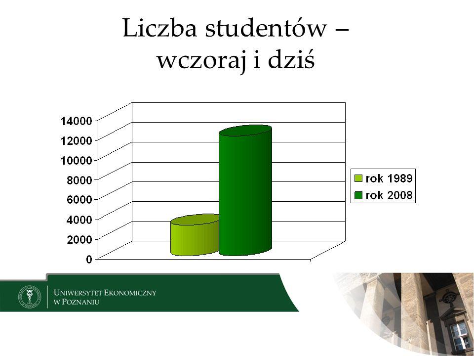 Liczba studentów – wczoraj i dziś