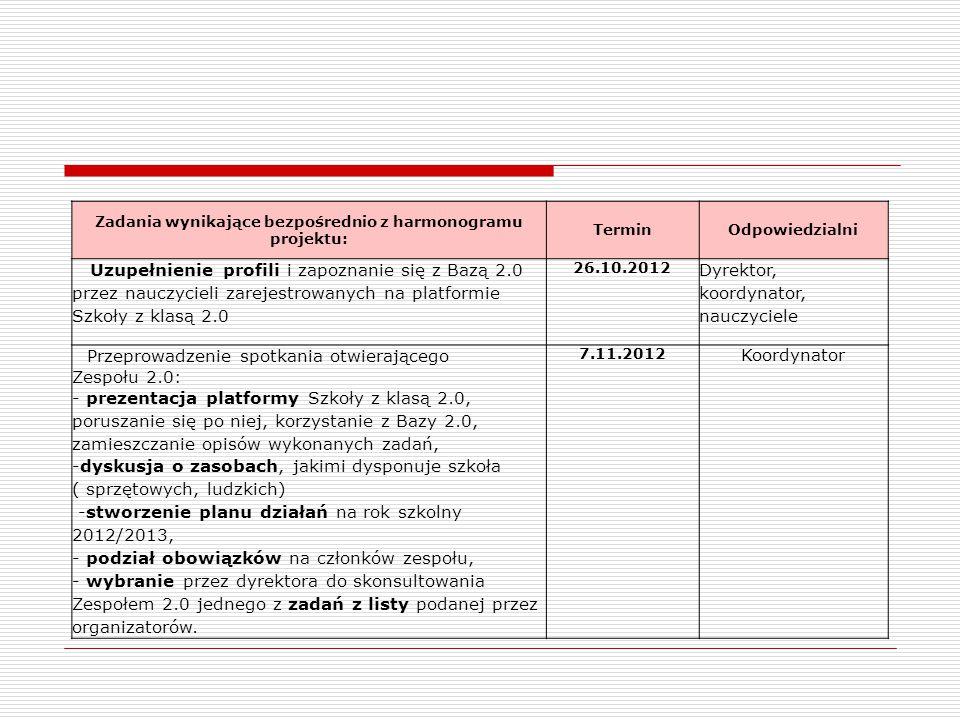 Zadania wynikające bezpośrednio z harmonogramu projektu: TerminOdpowiedzialni Uzupełnienie profili i zapoznanie się z Bazą 2.0 przez nauczycieli zarej