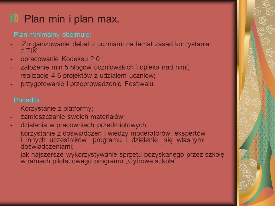 Plan min i plan max.