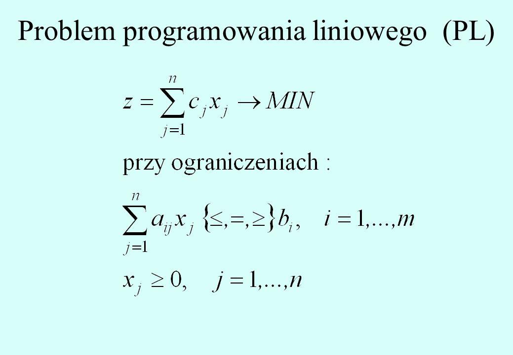 Problem programowania liniowego (PL)