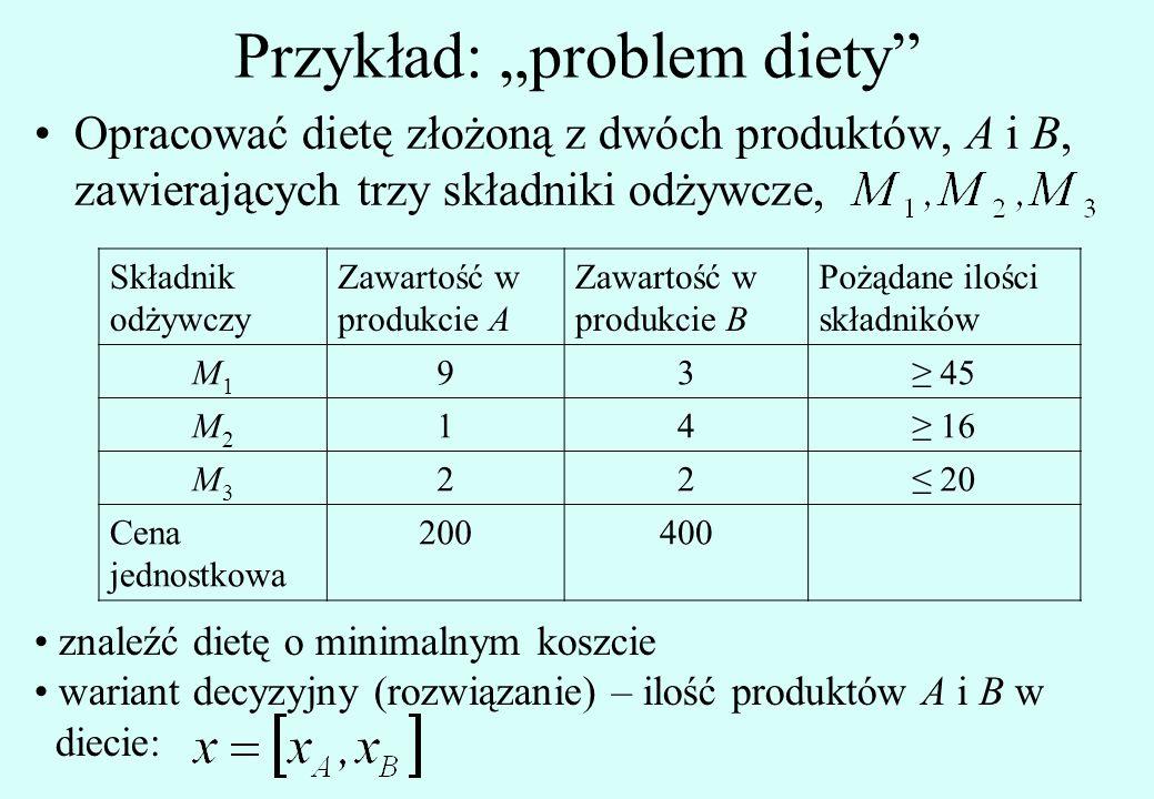 """Przykład: """"problem diety Opracować dietę złożoną z dwóch produktów, A i B, zawierających trzy składniki odżywcze, Składnik odżywczy Zawartość w produkcie A Zawartość w produkcie B Pożądane ilości składników M1M1 93≥ 45 M2M2 14≥ 16 M3M3 22≤ 20 Cena jednostkowa 200400 znaleźć dietę o minimalnym koszcie wariant decyzyjny (rozwiązanie) – ilość produktów A i B w diecie:"""