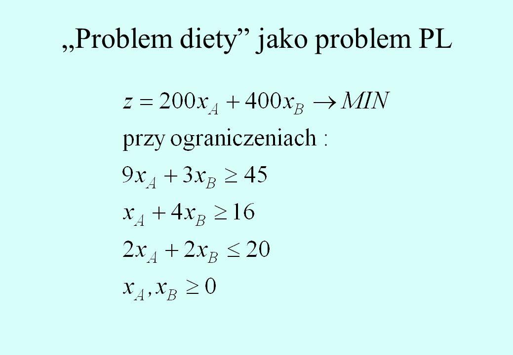 """""""Problem diety jako problem PL"""