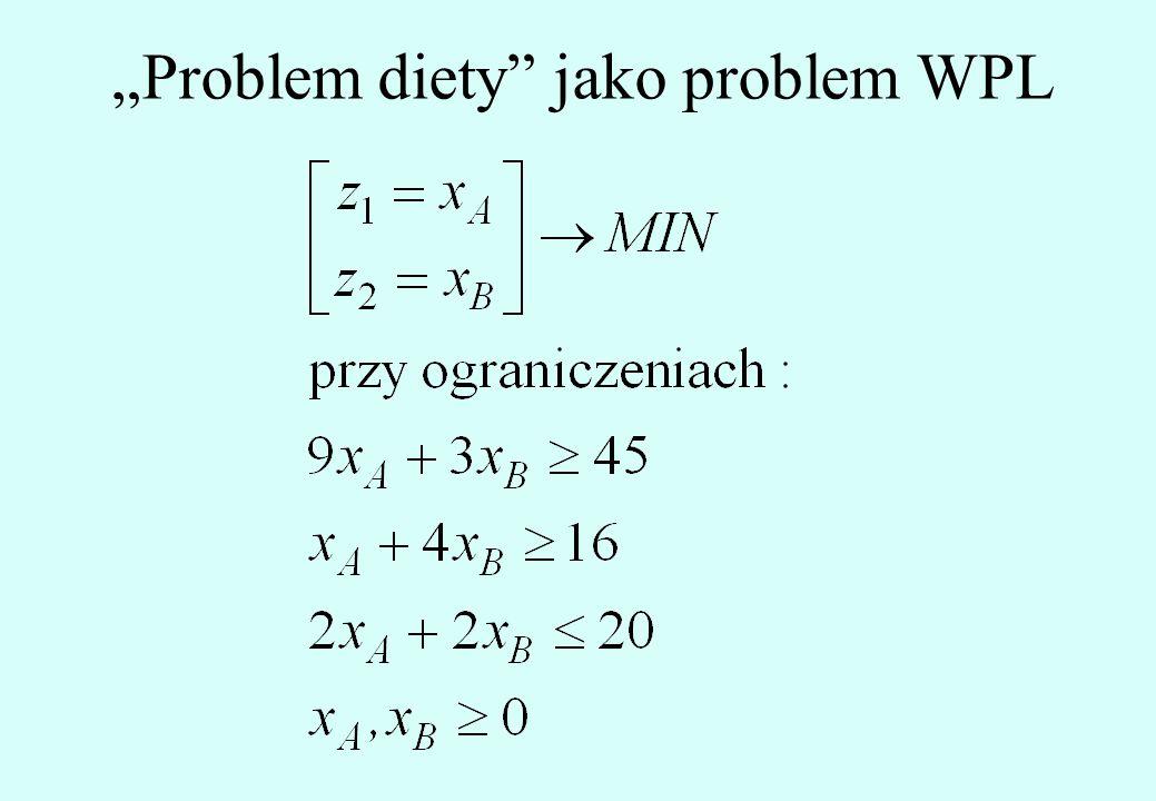 """""""Problem diety"""" jako problem WPL"""
