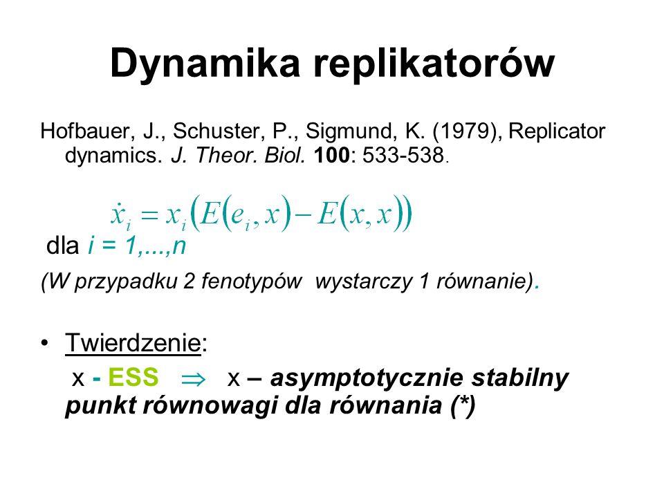 Dynamika replikatorów Hofbauer, J., Schuster, P., Sigmund, K. (1979), Replicator dynamics. J. Theor. Biol. 100: 533-538. dla i = 1,...,n (W przypadku