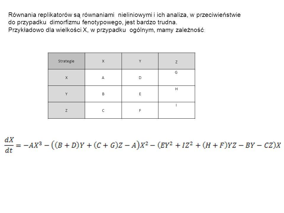 StrategieXY Z XAD G YBE H ZCF I Równania replikatorów są równaniami nieliniowymi i ich analiza, w przeciwieństwie do przypadku dimorfizmu fenotypowego
