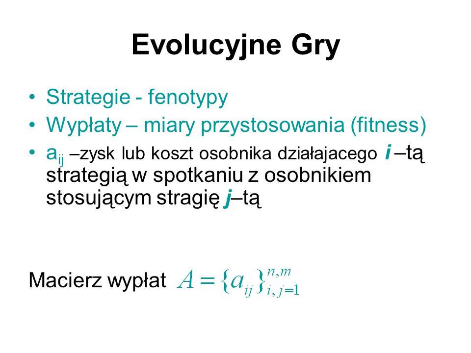 Evolucyjne Gry Strategie - fenotypy Wypłaty – miary przystosowania (fitness) a ij –zysk lub koszt osobnika działajacego i –tą strategią w spotkaniu z
