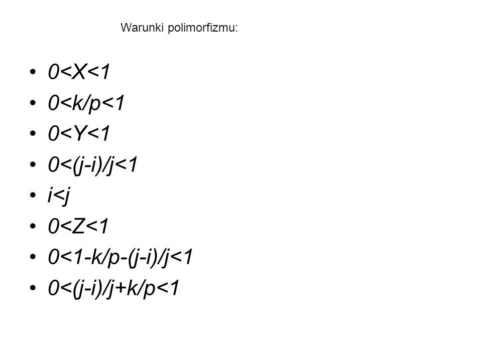 0<X<1 0<k/p<1 0<Y<1 0<(j-i)/j<1 i<j 0<Z<1 0<1-k/p-(j-i)/j<1 0<(j-i)/j+k/p<1 Warunki polimorfizmu: