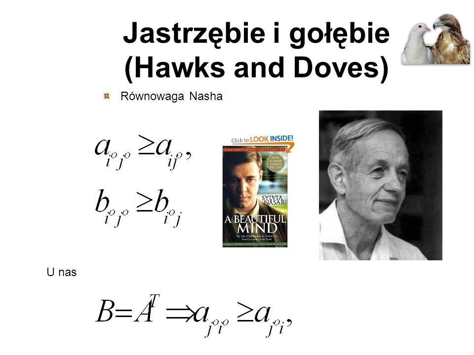 Jastrzębie i gołębie (Hawks and Doves) Równowaga Nasha U nas