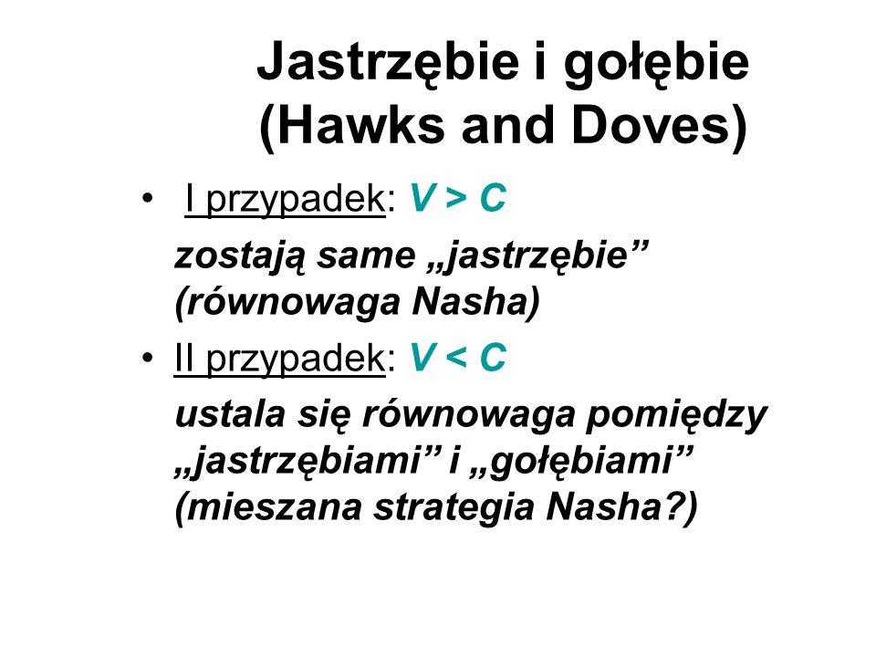 """Jastrzębie i gołębie (Hawks and Doves) I przypadek: V > C zostają same """"jastrzębie"""" (równowaga Nasha) II przypadek: V < C ustala się równowaga pomiędz"""