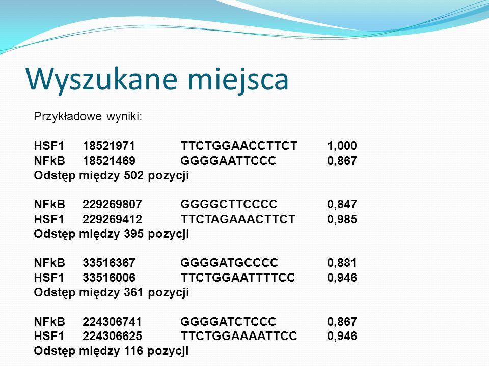 HSF118521971TTCTGGAACCTTCT1,000 NFkB18521469GGGGAATTCCC0,867 Odstęp między 502 pozycji NFkB229269807GGGGCTTCCCC0,847 HSF1229269412TTCTAGAAACTTCT0,985