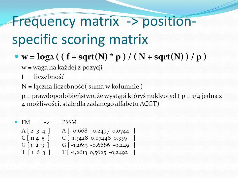 Frequency matrix -> position- specific scoring matrix w = log2 ( ( f + sqrt(N) * p ) / ( N + sqrt(N) ) / p ) w = waga na każdej z pozycji f = liczebno