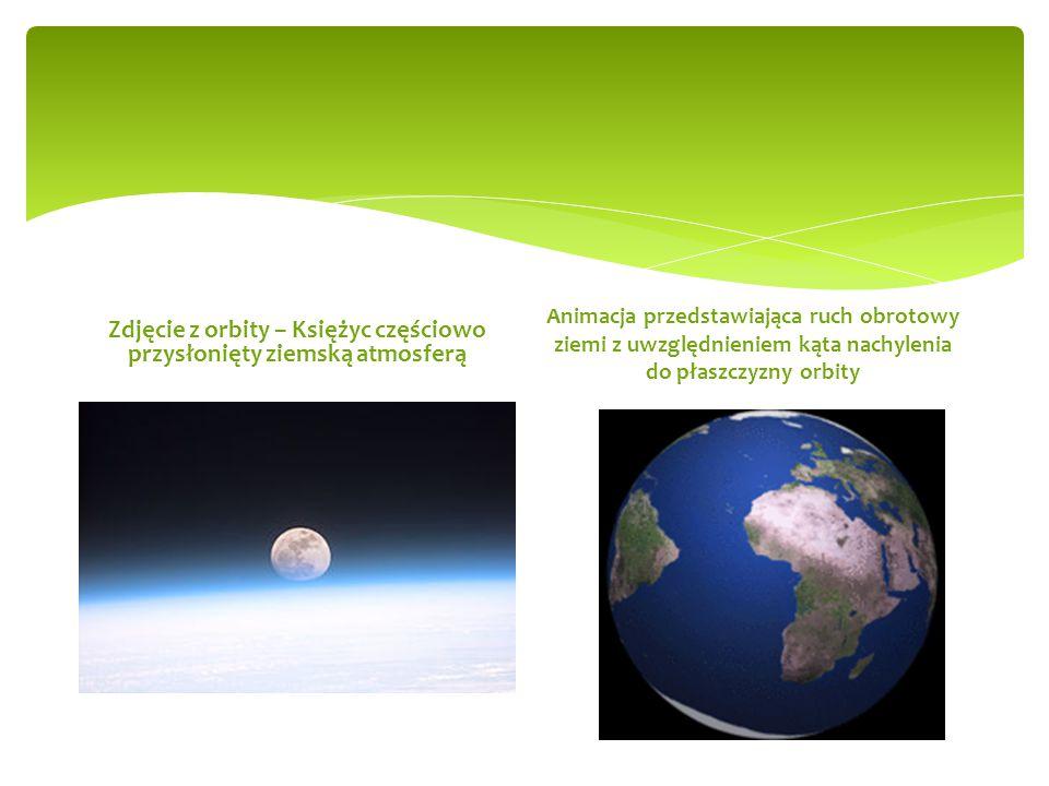 Zdjęcie z orbity – Księżyc częściowo przysłonięty ziemską atmosferą Animacja przedstawiająca ruch obrotowy ziemi z uwzględnieniem kąta nachylenia do płaszczyzny orbity