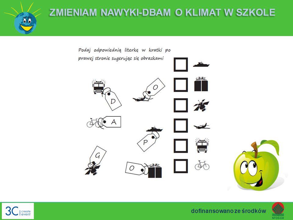 ZMIENIAM NAWYKI-DBAM O KLIMAT W SZKOLE DZIĘKUJĘ WAM ZA UWAGĘ!!.