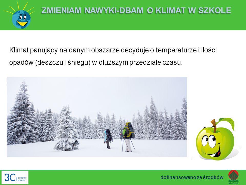 ZMIENIAM NAWYKI-DBAM O KLIMAT W SZKOLE Klimat panujący na danym obszarze decyduje o temperaturze i ilości opadów (deszczu i śniegu) w dłuższym przedzi
