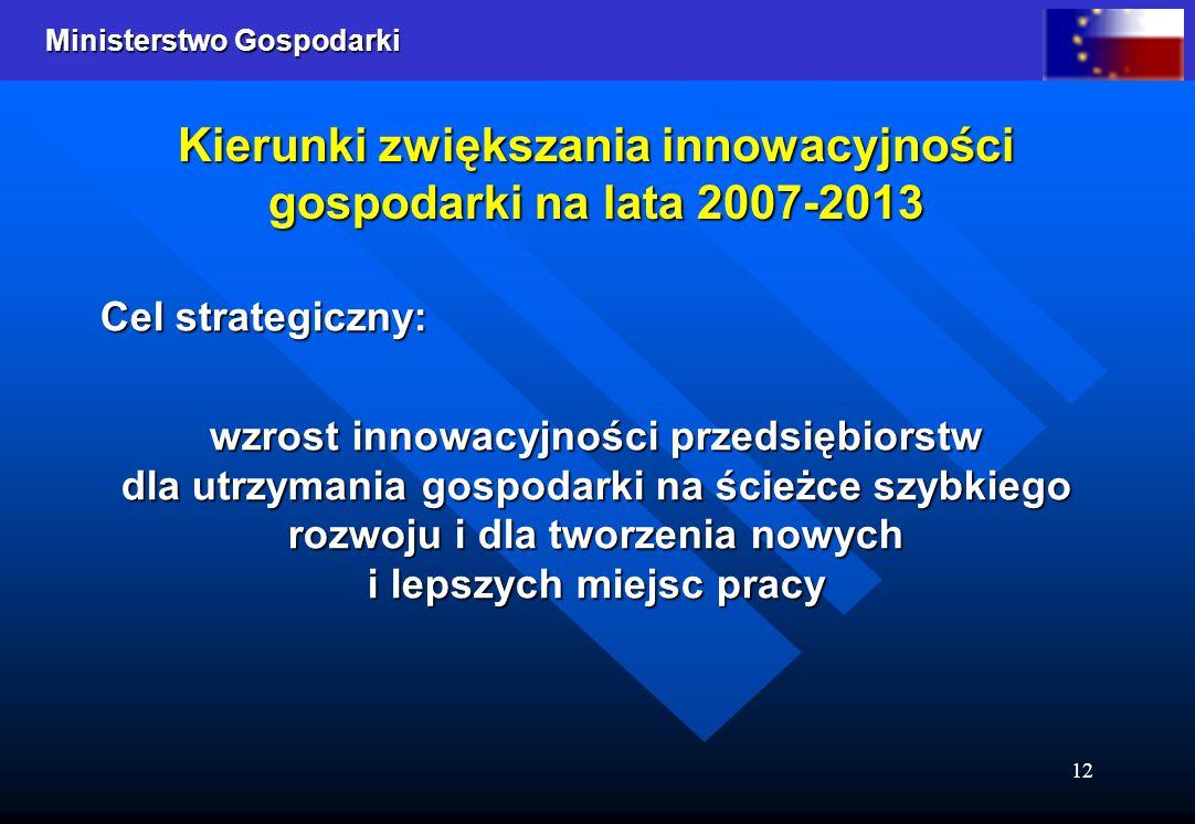 Ministerstwo Gospodarki 12 Kierunki zwiększania innowacyjności gospodarki na lata 2007-2013 Cel strategiczny: wzrost innowacyjności przedsiębiorstw dl