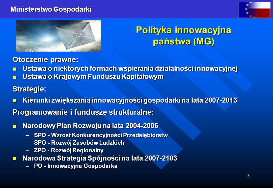 Ministerstwo Gospodarki 3 Polityka innowacyjna państwa (MG) Otoczenie prawne: Ustawa o niektórych formach wspierania działalności innowacyjnej Ustawa