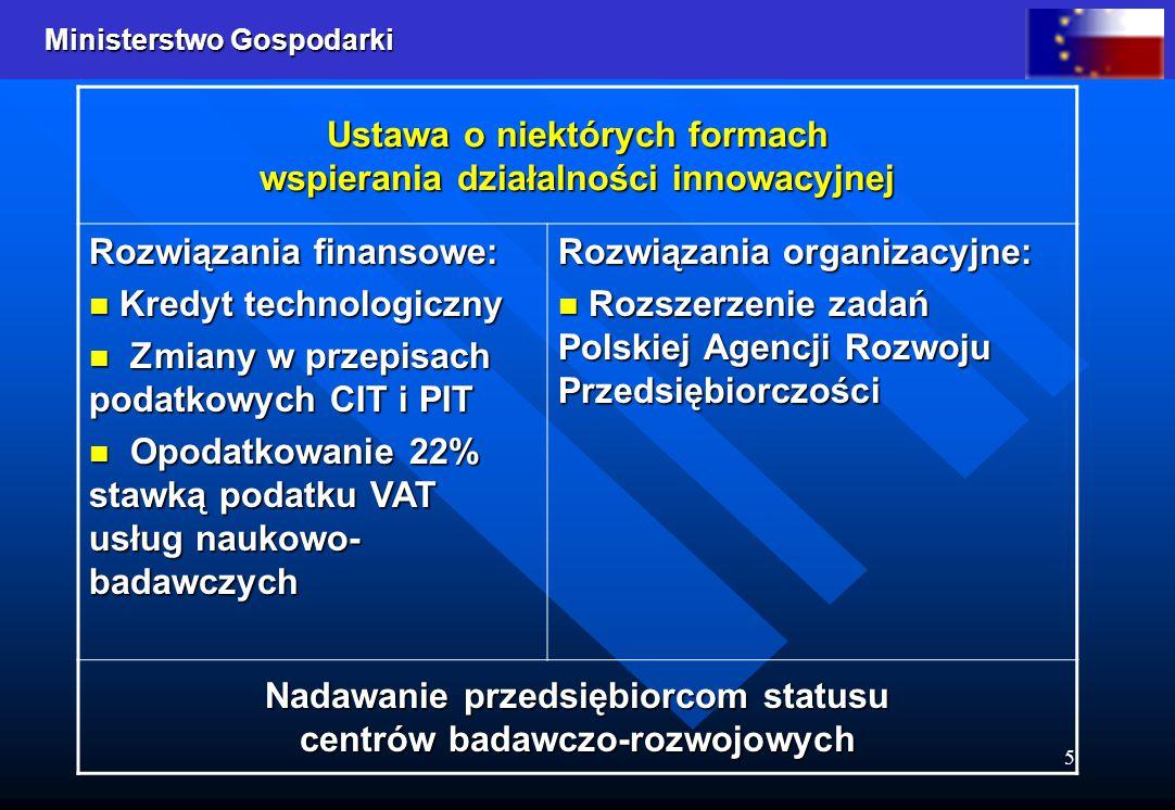 Ministerstwo Gospodarki 5 Ustawa o niektórych formach wspierania działalności innowacyjnej Rozwiązania finansowe: Kredyt technologiczny Kredyt technol