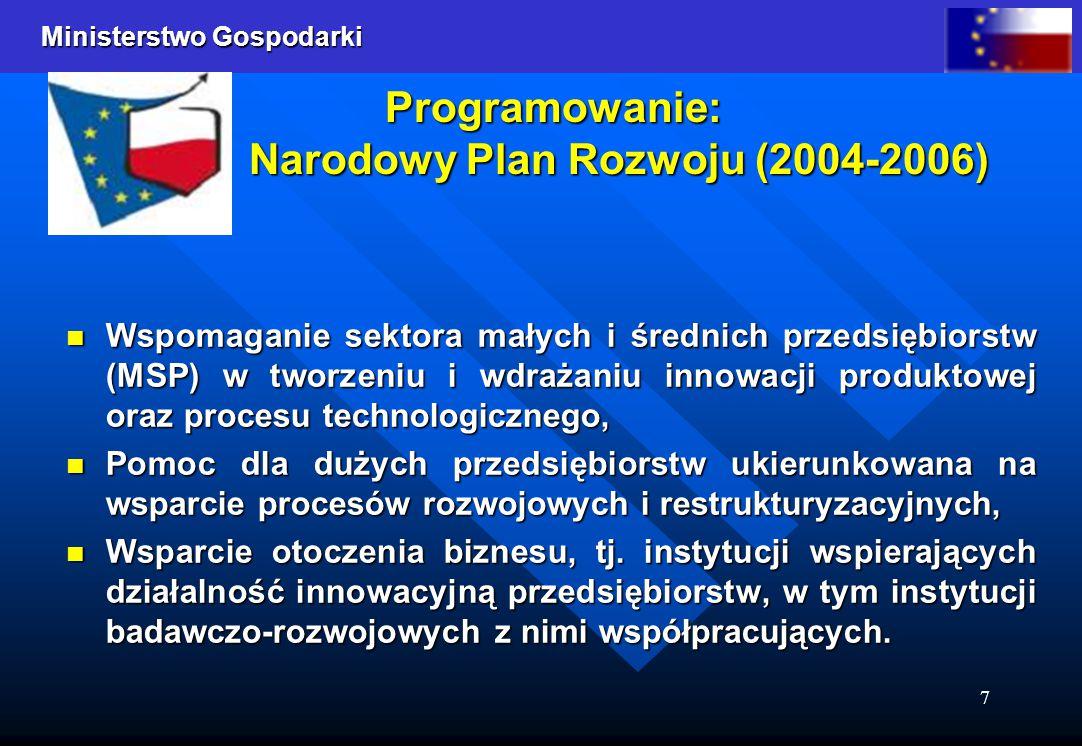 Ministerstwo Gospodarki 7 Programowanie: Narodowy Plan Rozwoju (2004-2006) Programowanie: Narodowy Plan Rozwoju (2004-2006) Wspomaganie sektora małych