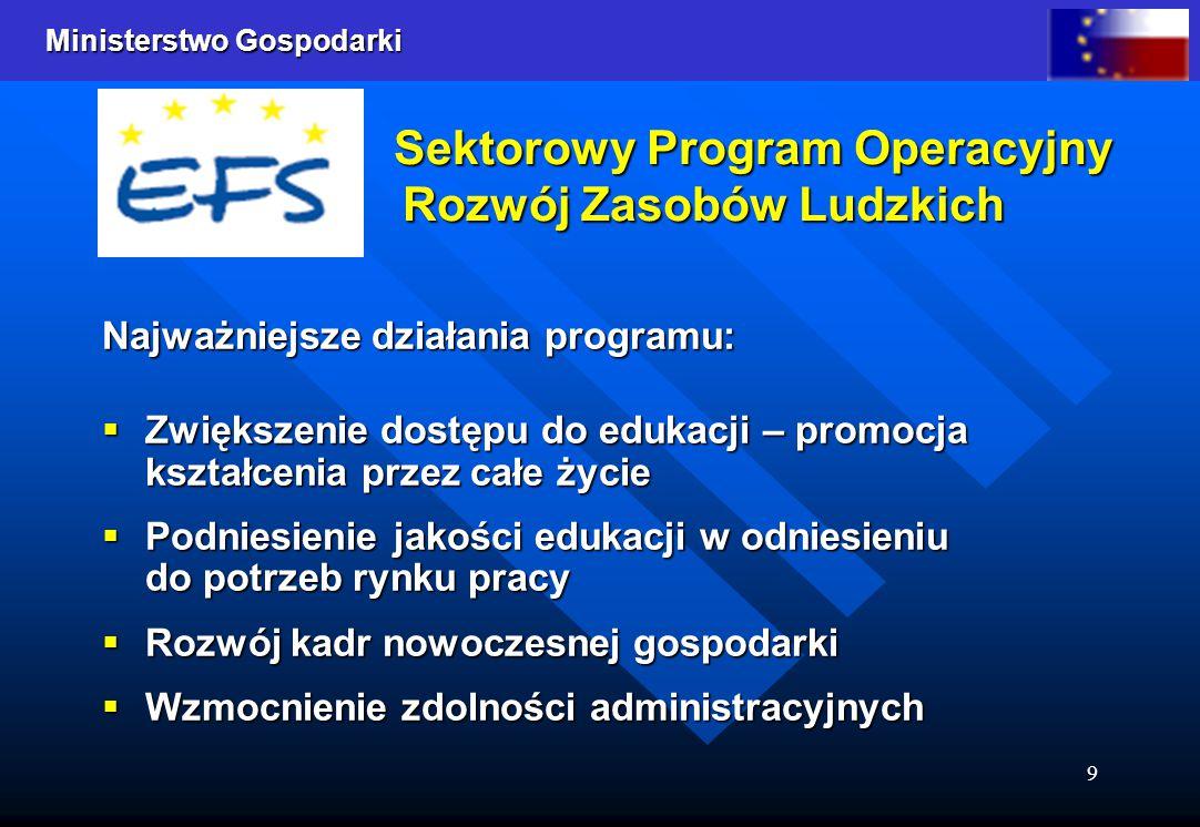 Ministerstwo Gospodarki 9 Sektorowy Program Operacyjny Rozwój Zasobów Ludzkich Sektorowy Program Operacyjny Rozwój Zasobów Ludzkich Najważniejsze dzia