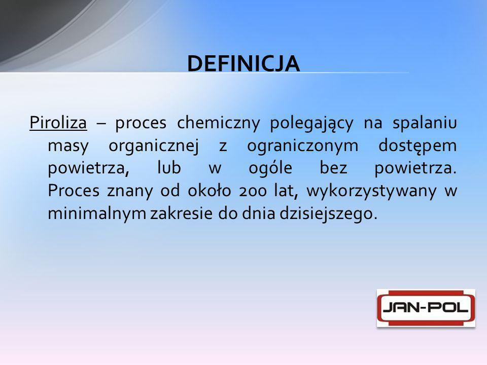 Piroliza – proces chemiczny polegający na spalaniu masy organicznej z ograniczonym dostępem powietrza, lub w ogóle bez powietrza. Proces znany od okoł