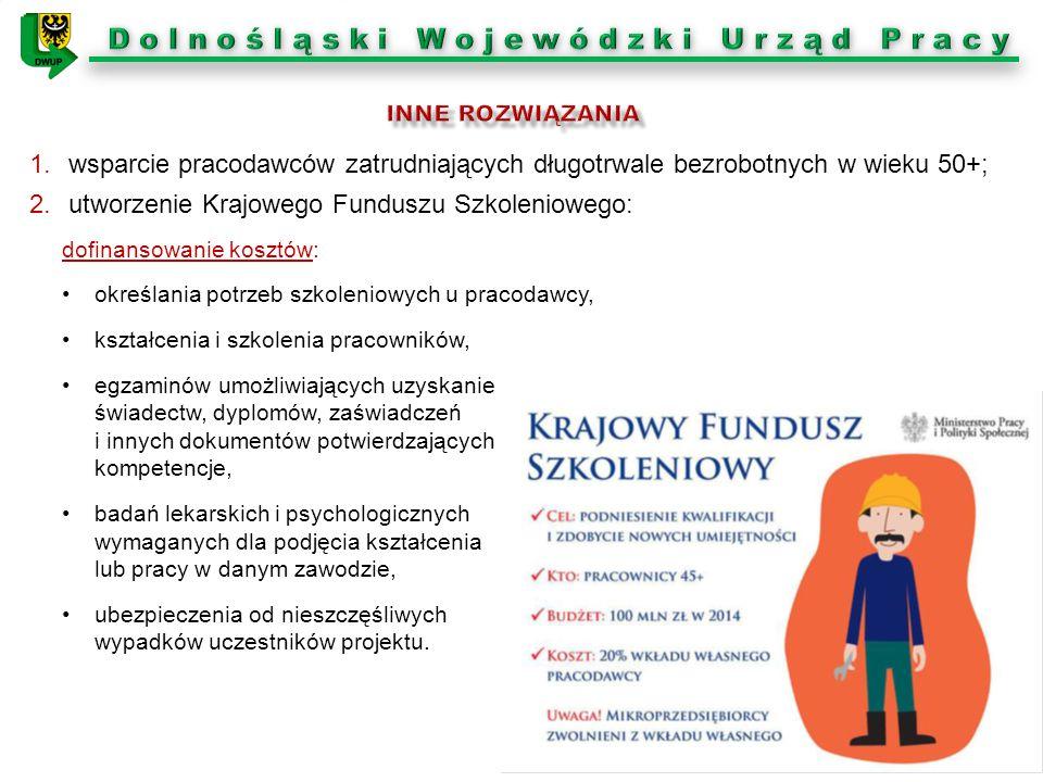1.wsparcie pracodawców zatrudniających długotrwale bezrobotnych w wieku 50+; 2.utworzenie Krajowego Funduszu Szkoleniowego: dofinansowanie kosztów: ok