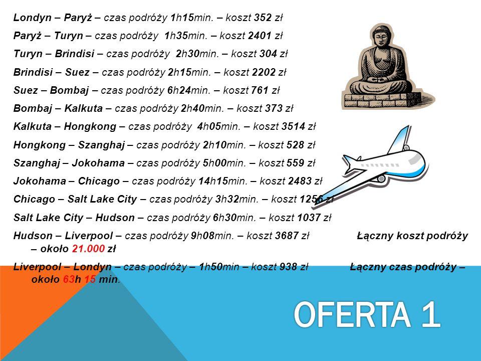 Londyn – Paryż – czas podróży 1h15min. – koszt 352 zł Paryż – Turyn – czas podróży 1h35min. – koszt 2401 zł Turyn – Brindisi – czas podróży 2h30min. –
