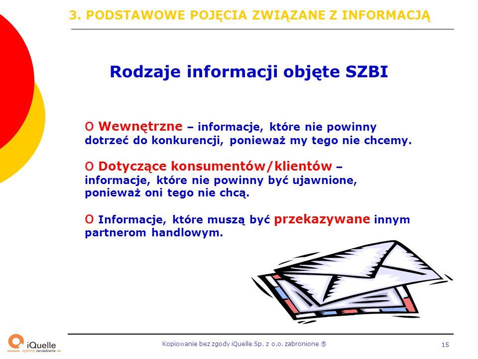 Kopiowanie bez zgody iQuelle Sp. z o.o. zabronione Ⓡ 15 Rodzaje informacji objęte SZBI o Wewnętrzne – informacje, które nie powinny dotrzeć do konkure