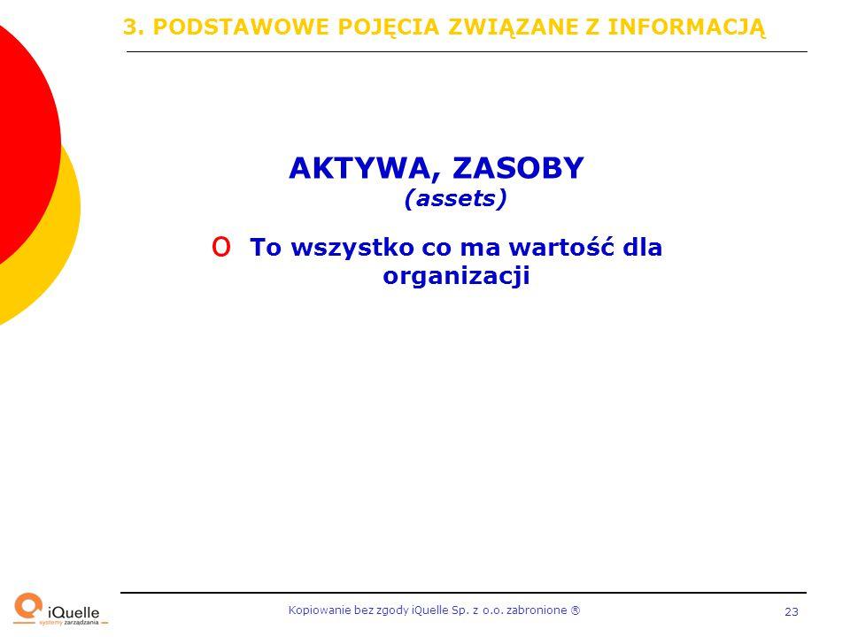 Kopiowanie bez zgody iQuelle Sp. z o.o. zabronione Ⓡ 23 AKTYWA, ZASOBY (assets) o To wszystko co ma wartość dla organizacji 3. PODSTAWOWE POJĘCIA ZWIĄ