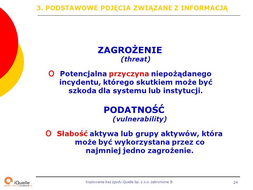 Kopiowanie bez zgody iQuelle Sp. z o.o. zabronione Ⓡ 24 ZAGROŻENIE (threat) o Potencjalna przyczyna niepożądanego incydentu, którego skutkiem może być