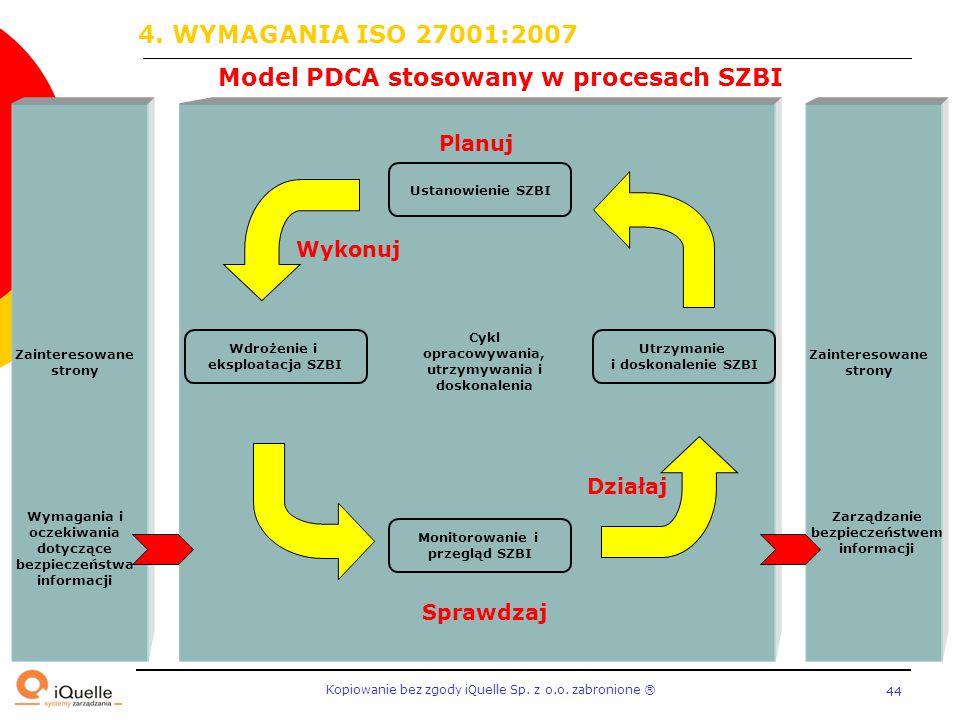 Kopiowanie bez zgody iQuelle Sp. z o.o. zabronione Ⓡ 44 Model PDCA stosowany w procesach SZBI Zainteresowane strony Wymagania i oczekiwania dotyczące