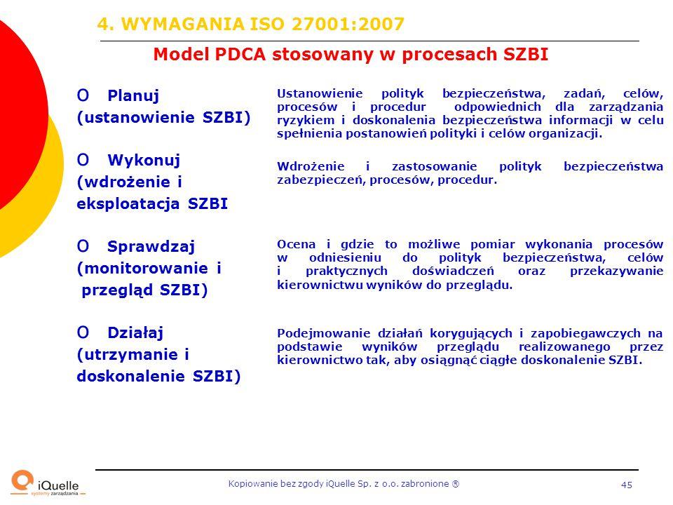 Kopiowanie bez zgody iQuelle Sp. z o.o. zabronione Ⓡ 45 Model PDCA stosowany w procesach SZBI o Planuj (ustanowienie SZBI) o Wykonuj (wdrożenie i eksp