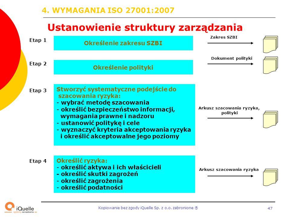 Kopiowanie bez zgody iQuelle Sp. z o.o. zabronione Ⓡ 47 Ustanowienie struktury zarządzania Określenie polityki Określenie zakresu SZBI Dokument polity