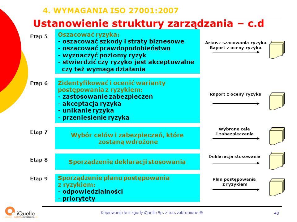 Kopiowanie bez zgody iQuelle Sp. z o.o. zabronione Ⓡ 48 Ustanowienie struktury zarządzania – c.d Oszacować ryzyka: - oszacować szkody i straty bizneso