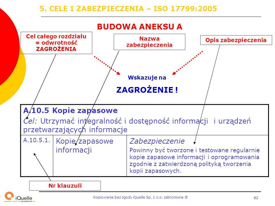 Kopiowanie bez zgody iQuelle Sp. z o.o. zabronione Ⓡ 82 BUDOWA ANEKSU A A.10.5 Kopie zapasowe Cel: Utrzymać integralność i dostępność informacji i urz