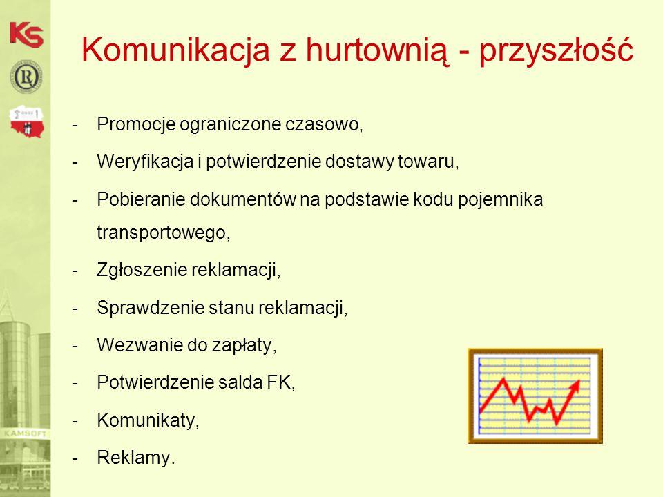 Komunikacja z hurtownią - przyszłość -Promocje ograniczone czasowo, -Weryfikacja i potwierdzenie dostawy towaru, -Pobieranie dokumentów na podstawie k