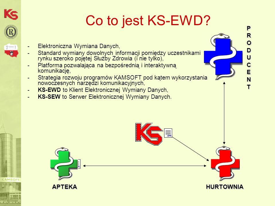 Co to jest KS-EWD? APTEKAHURTOWNIA PRODUCENTPRODUCENTPRODUCENTPRODUCENT -Elektroniczna Wymiana Danych, -Standard wymiany dowolnych informacji pomiędzy