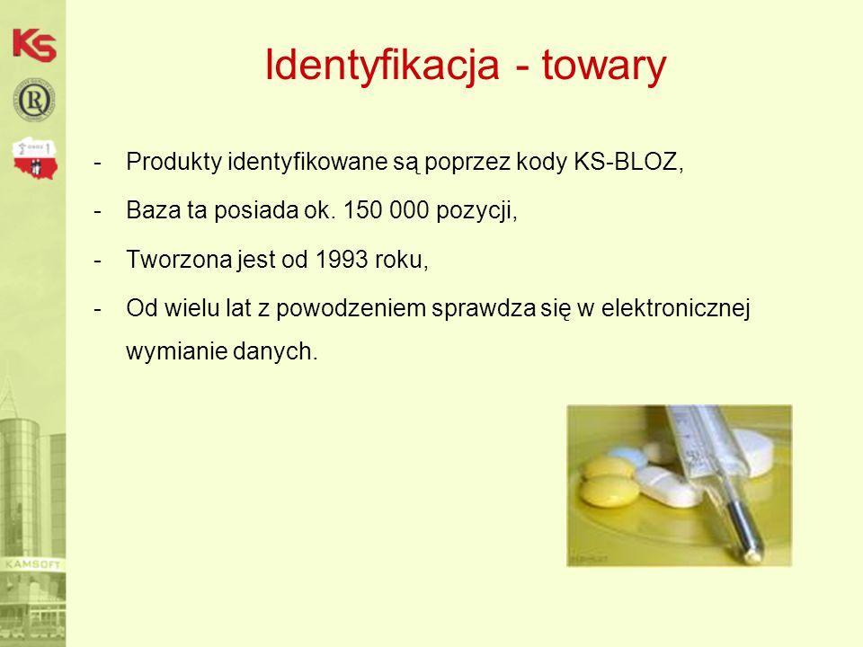 Identyfikacja - towary -Produkty identyfikowane są poprzez kody KS-BLOZ, -Baza ta posiada ok. 150 000 pozycji, -Tworzona jest od 1993 roku, -Od wielu