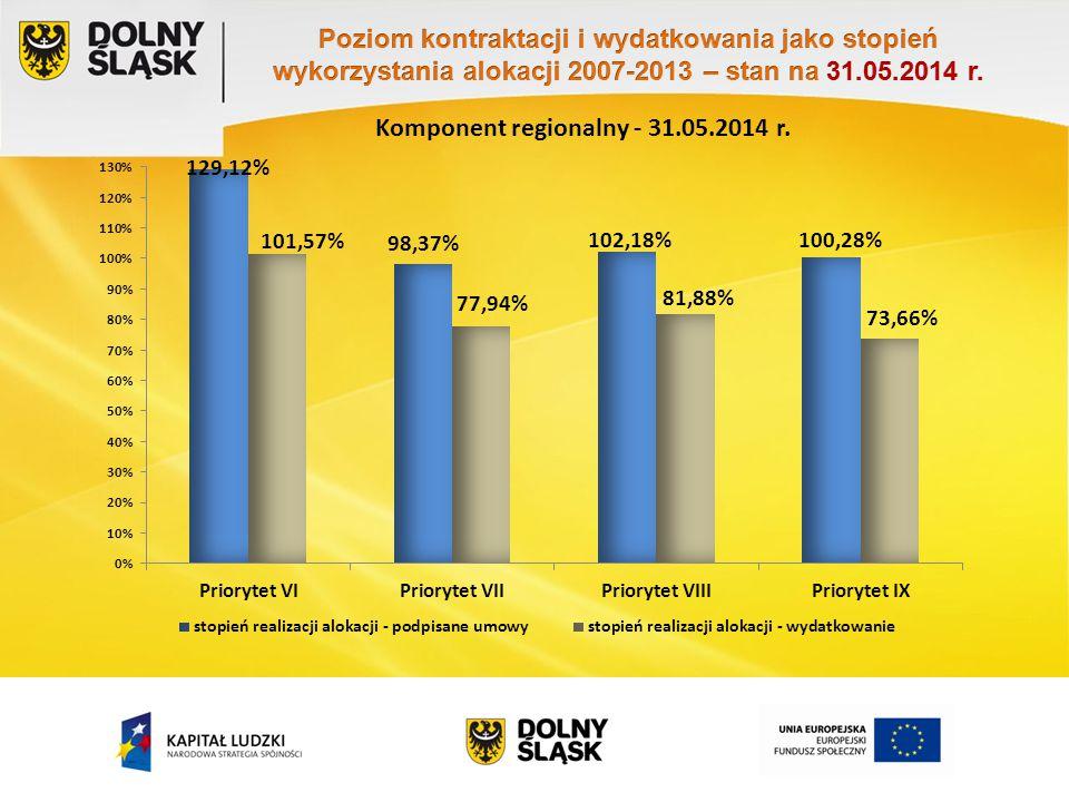 Komponent regionalny - 31.05.2014 r.