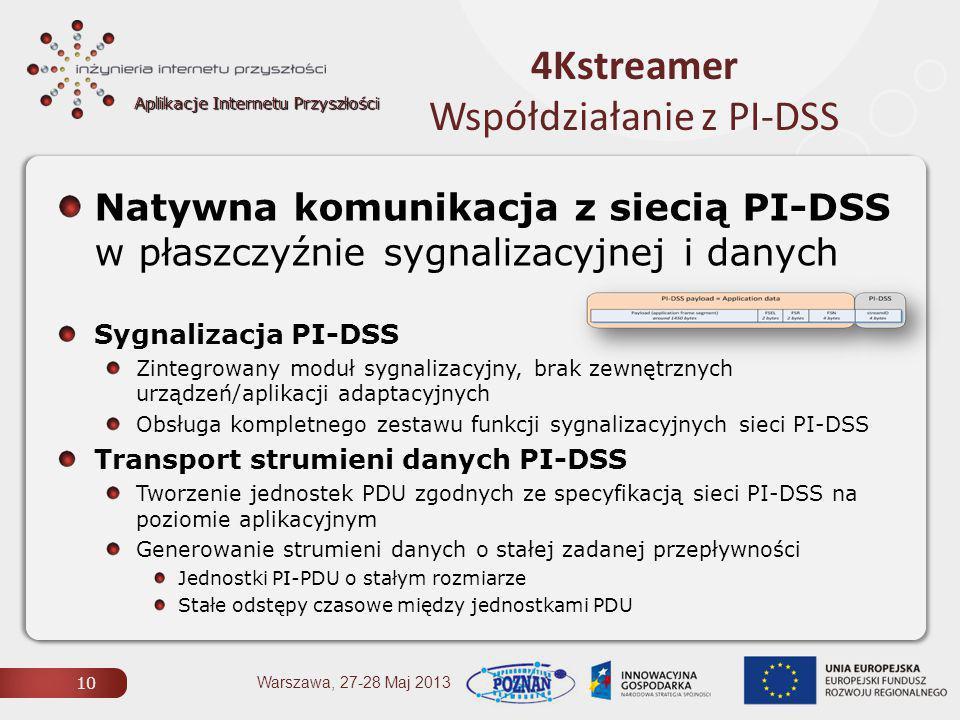 Aplikacje Internetu Przyszłości 4Kstreamer Współdziałanie z PI-DSS 10 Warszawa, 27-28 Maj 2013 Natywna komunikacja z siecią PI-DSS w płaszczyźnie sygnalizacyjnej i danych Sygnalizacja PI-DSS Zintegrowany moduł sygnalizacyjny, brak zewnętrznych urządzeń/aplikacji adaptacyjnych Obsługa kompletnego zestawu funkcji sygnalizacyjnych sieci PI-DSS Transport strumieni danych PI-DSS Tworzenie jednostek PDU zgodnych ze specyfikacją sieci PI-DSS na poziomie aplikacyjnym Generowanie strumieni danych o stałej zadanej przepływności Jednostki PI-PDU o stałym rozmiarze Stałe odstępy czasowe między jednostkami PDU